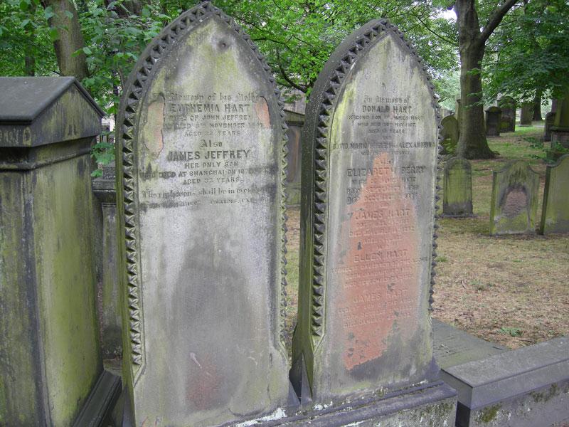 A gravesite in a cemetary in Edinburgh